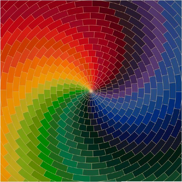 Colourful Wheel Chart